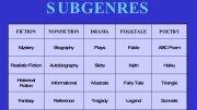 Literature genres and subgenres