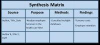 synthesis matrix