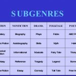 Literature genres and subgenres
