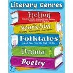 Literature genres definition