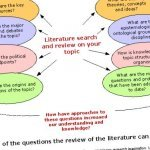 Thesis literature review Sample