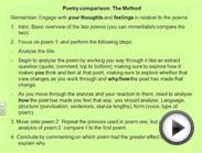 WJEC GCSE English Literature: How to create an A* poetry